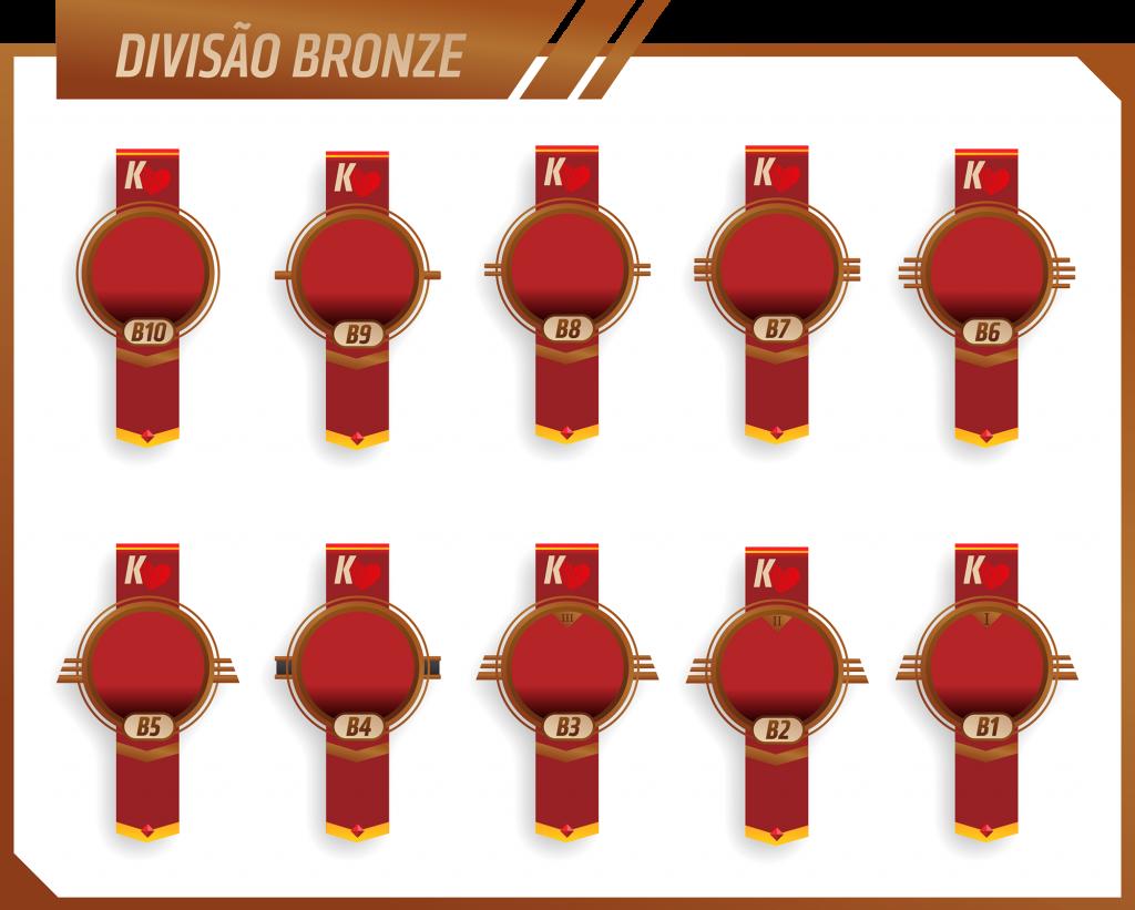 Divisão Bronze