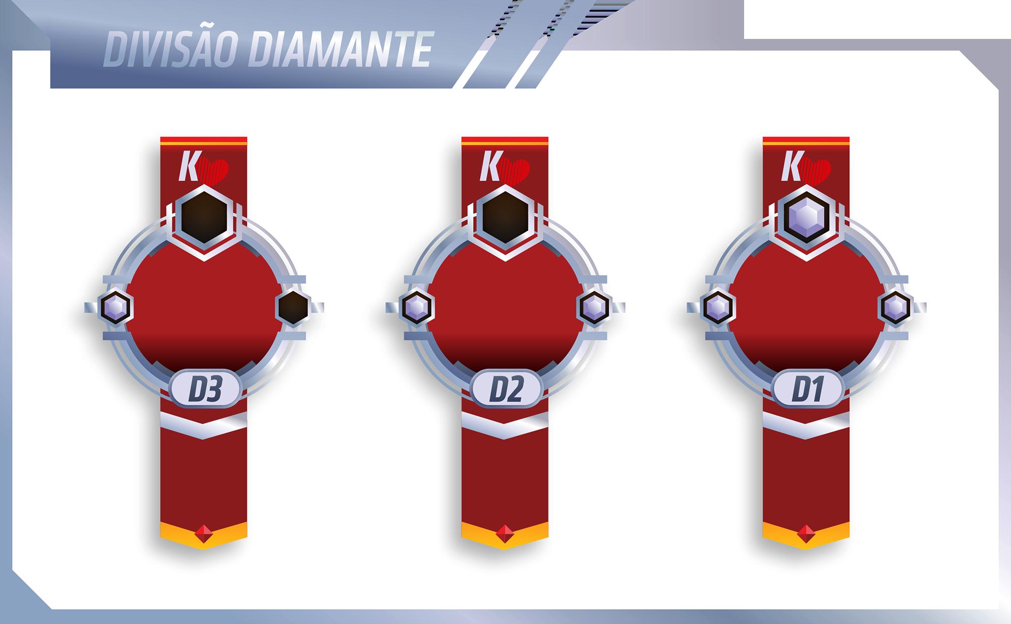 Divisão Diamante