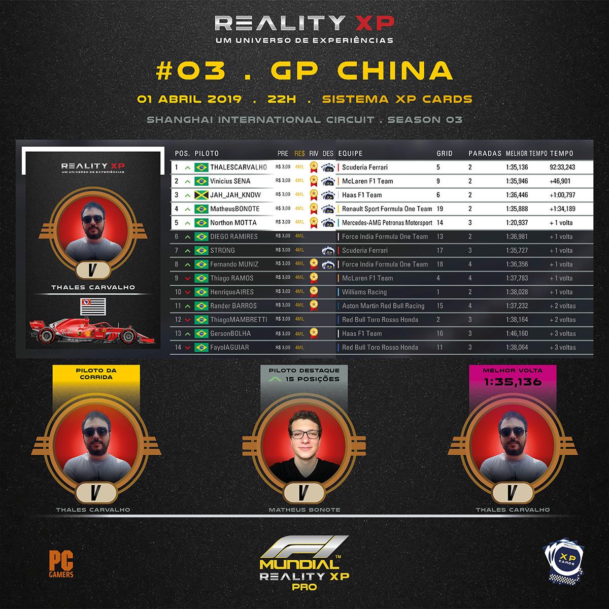 RealityXP_Mundial_RS_PC_PRO_ETAPA_3_4