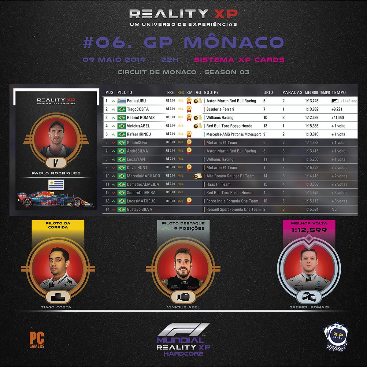 RealityXP_Mundial_RS_PC_HARDCORE_ETAPA_6_4