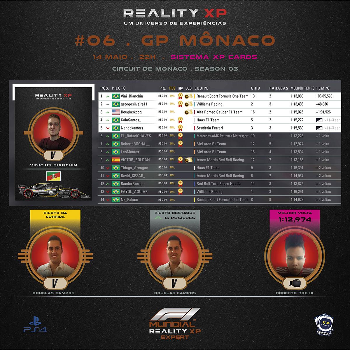 RealityXP_Mundial_RS_PS4_Expert_ETAPA_6_4